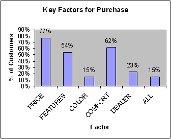 Hot Tub Purchase Key Factors