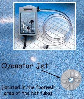 Hot Tub Ozone Purification