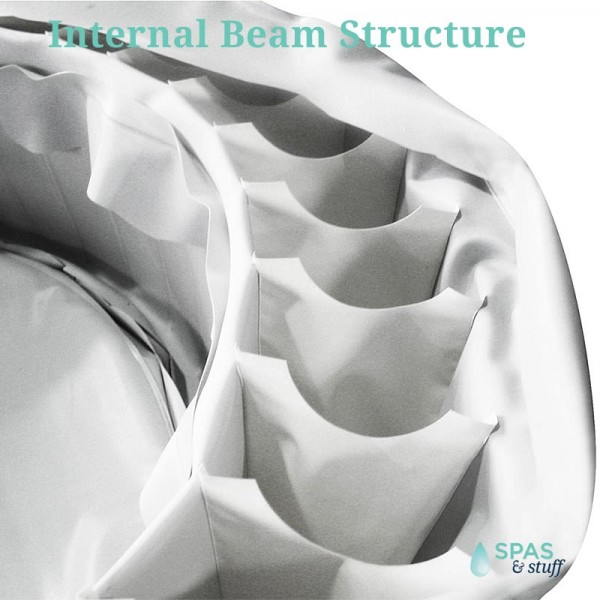 Designed with structural chambers