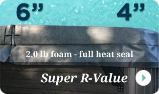 6-4 inch Super-R spa covers